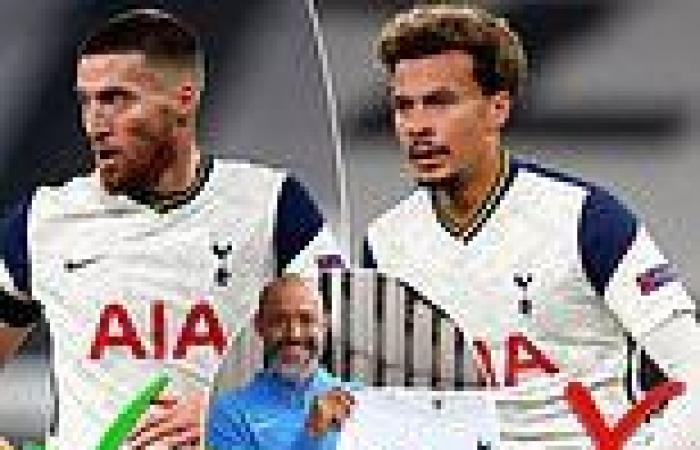 sport news Nuno Espirito Santo: Tottenham's five winners and losers from their new ...