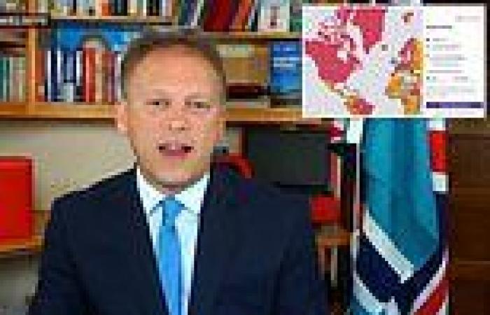 Grant Shapps warns of major problems reopening Transatlantic travel