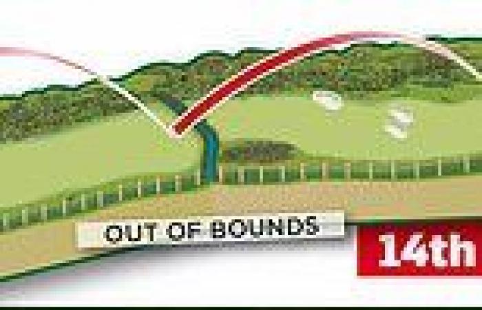 sport news THOMAS BJORN: The five killer holes at the Open 2021