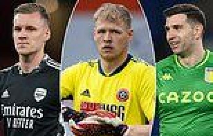 sport news Who comes out on top in battle for Arsenal goalkeeper role - Ramsdale, Leno or ...