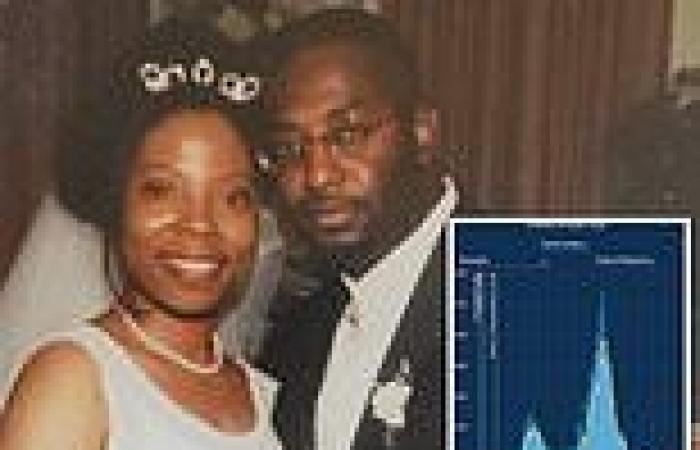 Black couple dies of COVID after refusing to take vaccine because of Tuskegee ...