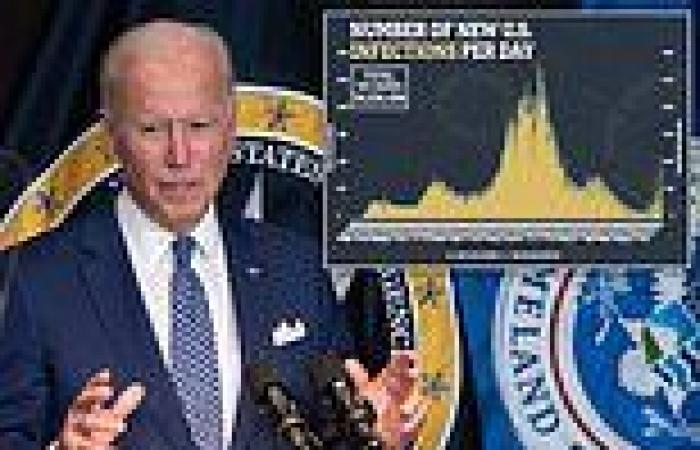 Biden will announce that all federal workers MUST get the vaccine or be tested ...