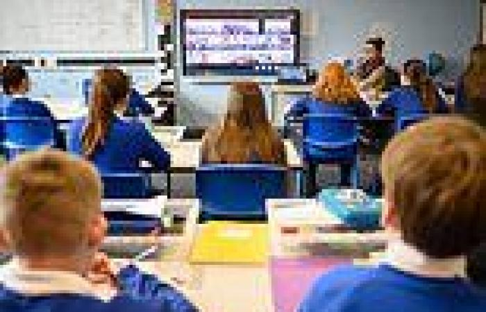 Nearly 75% of secondary schools in England will hold 'catch-up' classes over ...