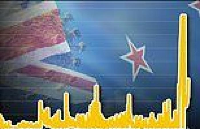 New Zealand locks down Auckland for ANOTHER week
