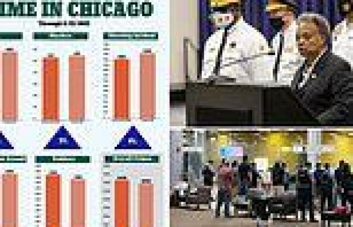 Chicago Mayor Lori Lightfoot set to unveil budget that boosts spending on ...