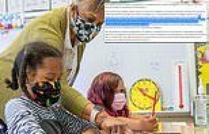 CDC quietly removed guidance for when schools should scrap masks and other ...