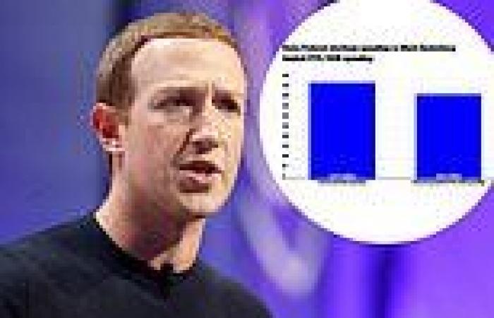 Mark Zuckerberg funneled $419.5MILLION into nonprofits to fund administration ...