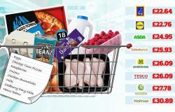 Aldi named cheapest supermarket when comparing a basket of 20 essential items, ...
