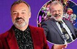 Graham Norton, 58, reveals lockdown made him realise he is not ready to retire ...